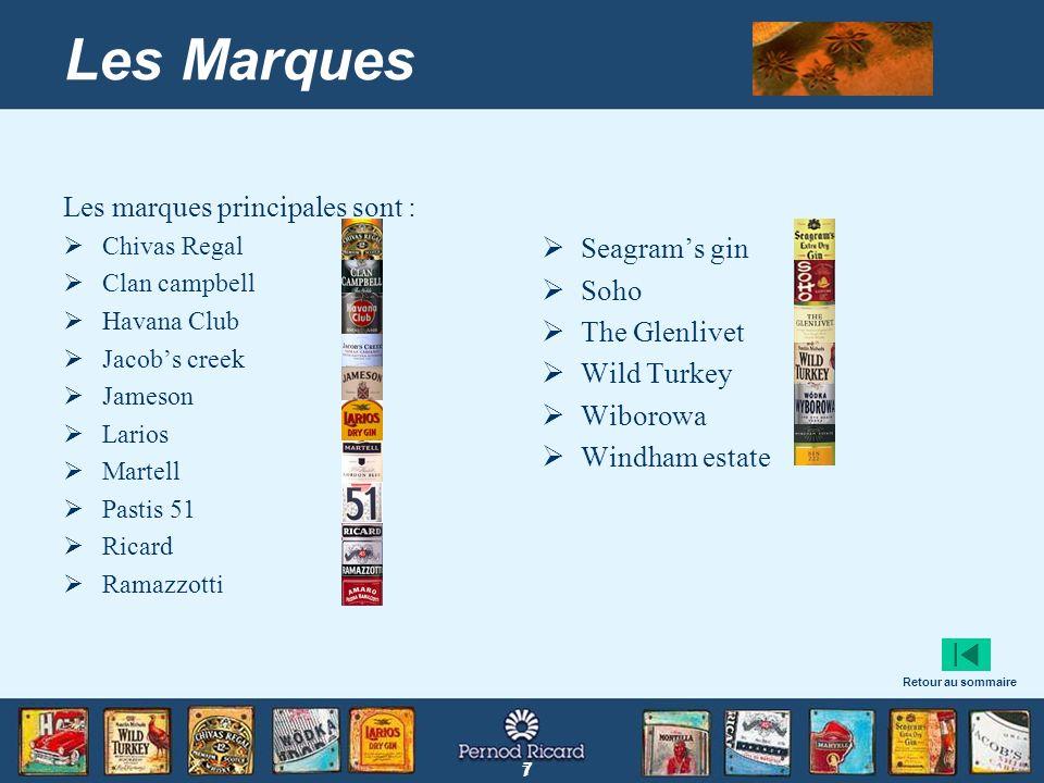 Les Marques Les marques principales sont : Seagram's gin Soho