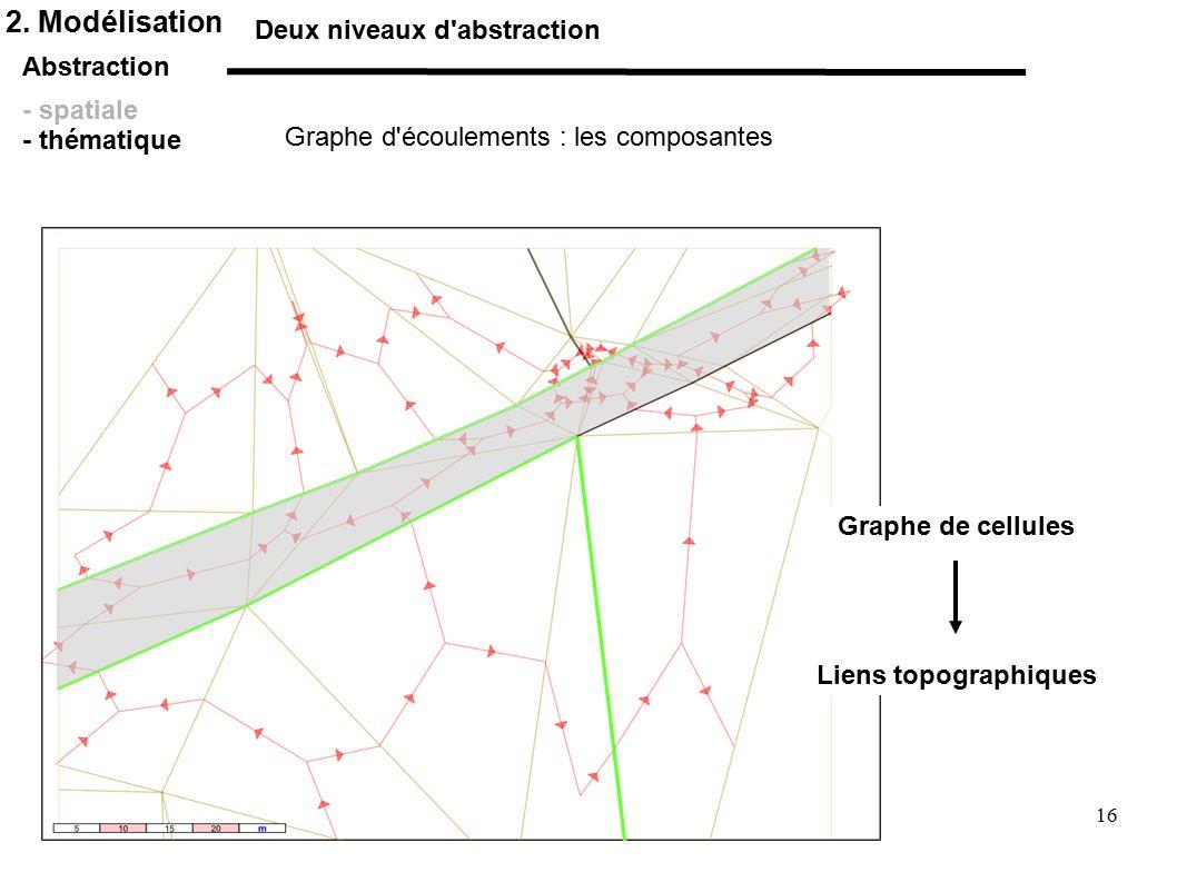 2. Modélisation Deux niveaux d abstraction Abstraction - spatiale