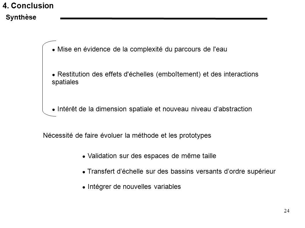 4. Conclusion Synthèse. Mise en évidence de la complexité du parcours de l eau. Restitution des effets d échelles (emboîtement) et des interactions.