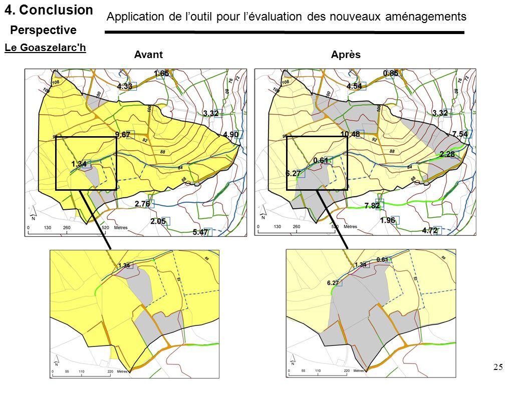 4. Conclusion Application de l'outil pour l'évaluation des nouveaux aménagements. Perspective. Le Goaszelarc h.
