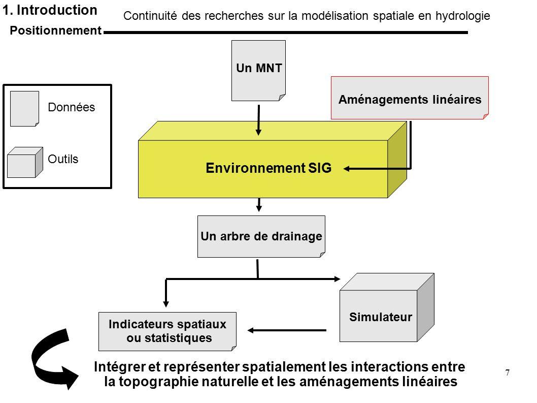 Intégrer et représenter spatialement les interactions entre