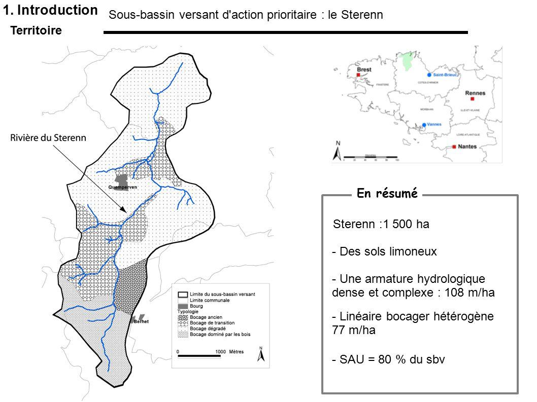 1. Introduction Sous-bassin versant d action prioritaire : le Sterenn