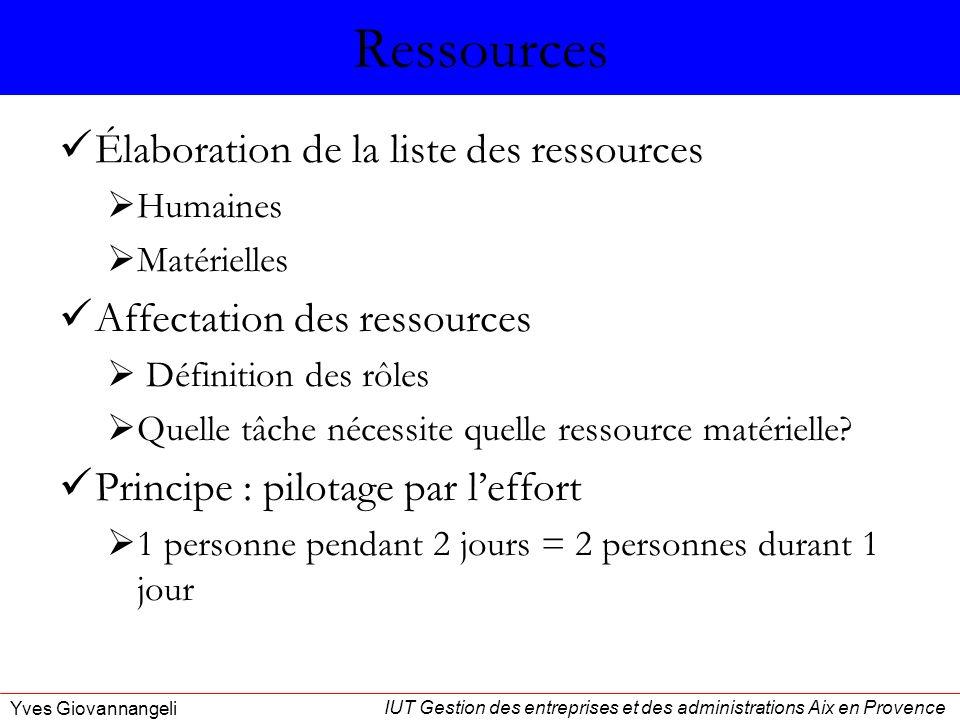 Ressources Élaboration de la liste des ressources