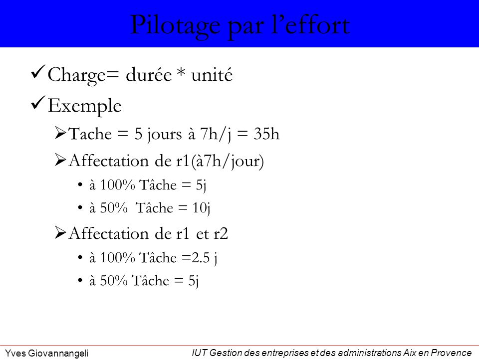 Pilotage par l'effort Charge= durée * unité Exemple