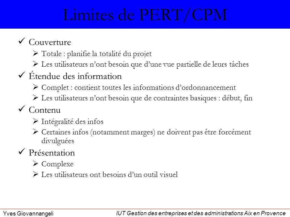 Limites de PERT/CPM Couverture Étendue des information Contenu