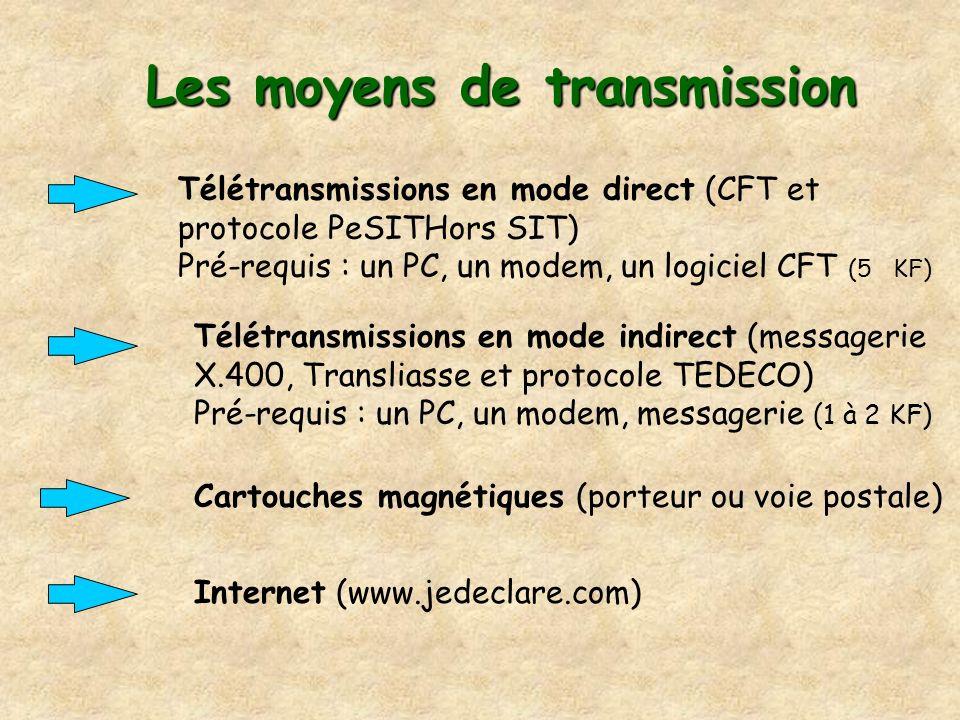 Les moyens de transmission