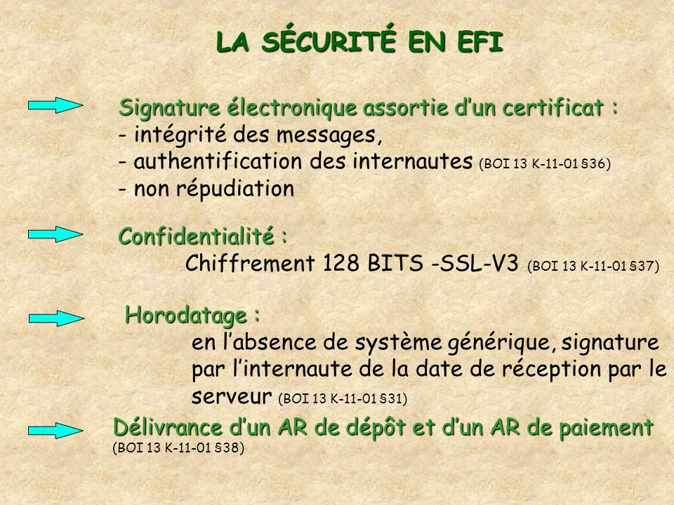 LA SÉCURITÉ EN EFI Signature électronique assortie d'un certificat : - intégrité des messages,