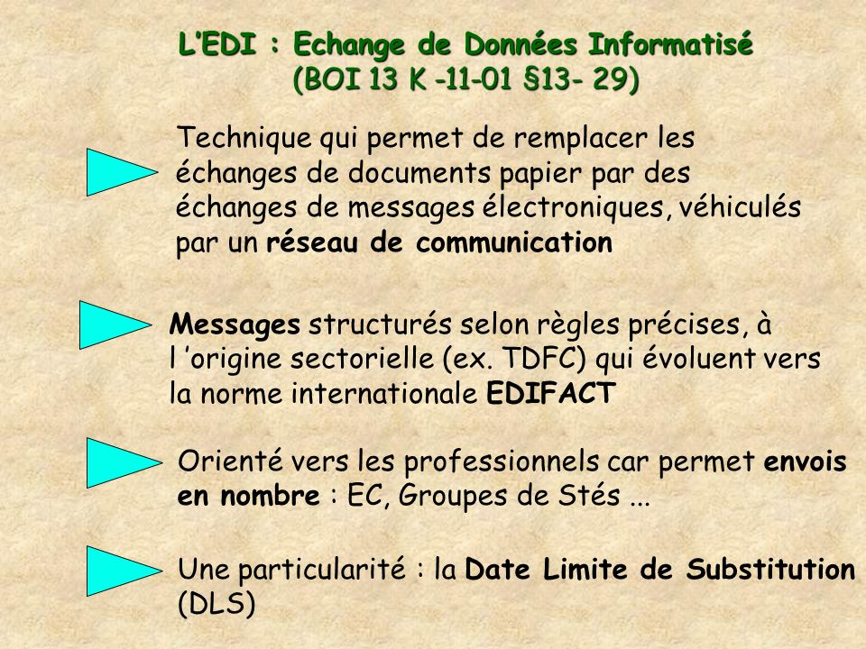 L'EDI : Echange de Données Informatisé