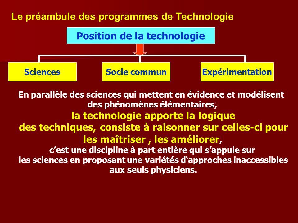 Le préambule des programmes de Technologie