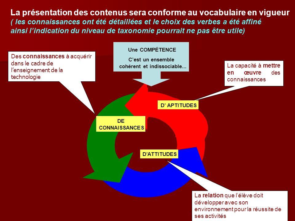 La présentation des contenus sera conforme au vocabulaire en vigueur