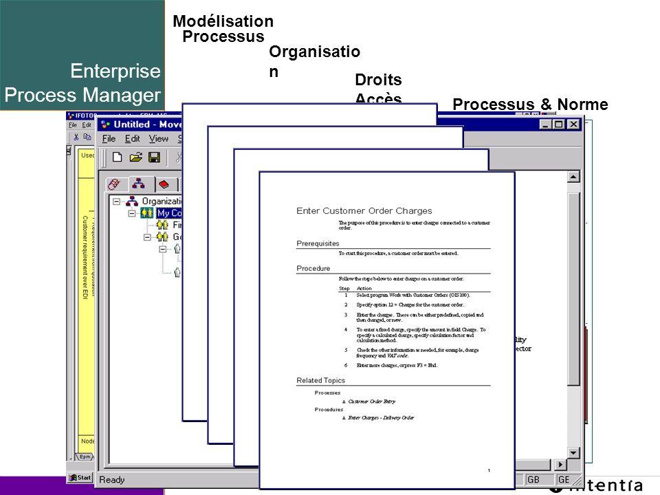 Enterprise Process Manager