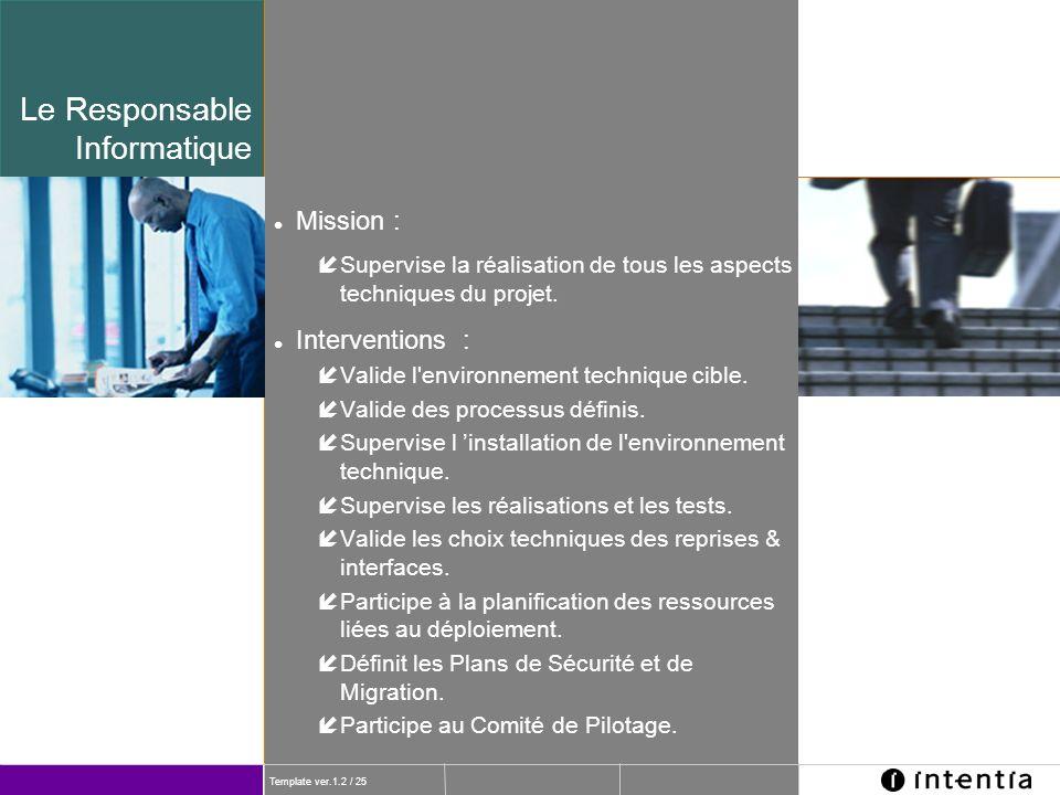 Le Responsable Informatique Mission : Interventions :