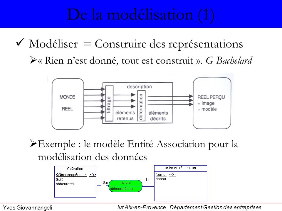 De la modélisation (1) Modéliser = Construire des représentations