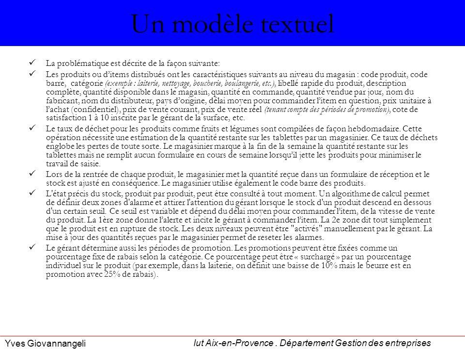Un modèle textuel La problématique est décrite de la façon suivante: