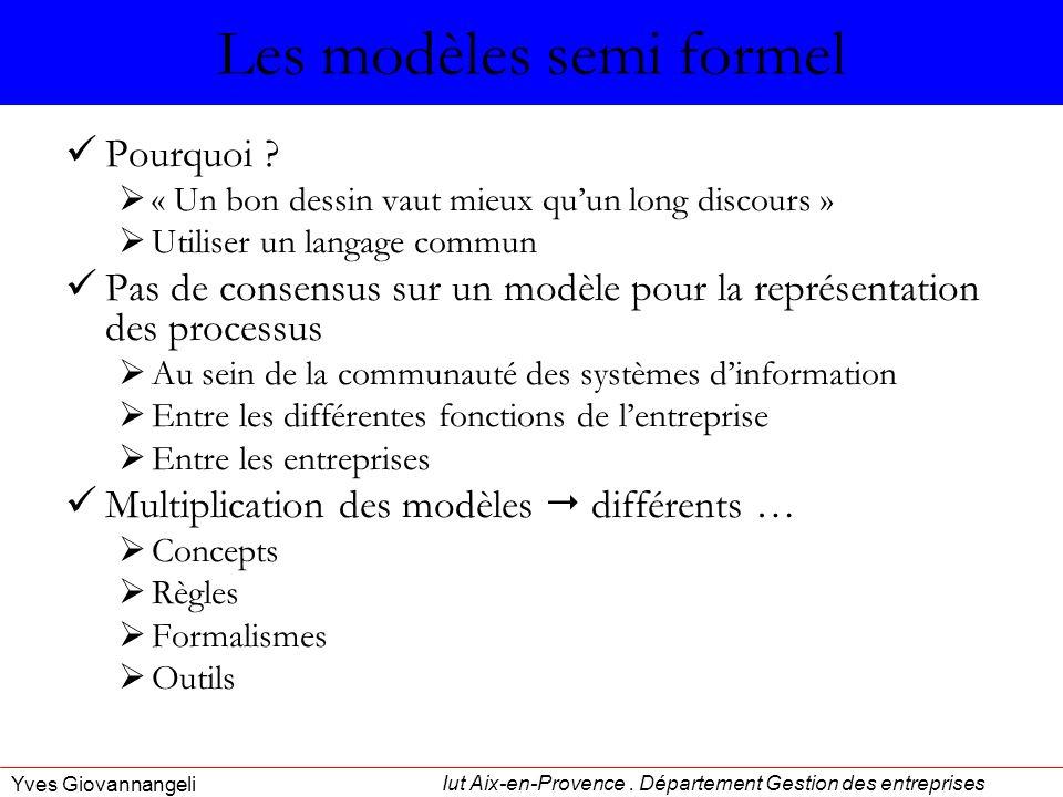 Les modèles semi formel