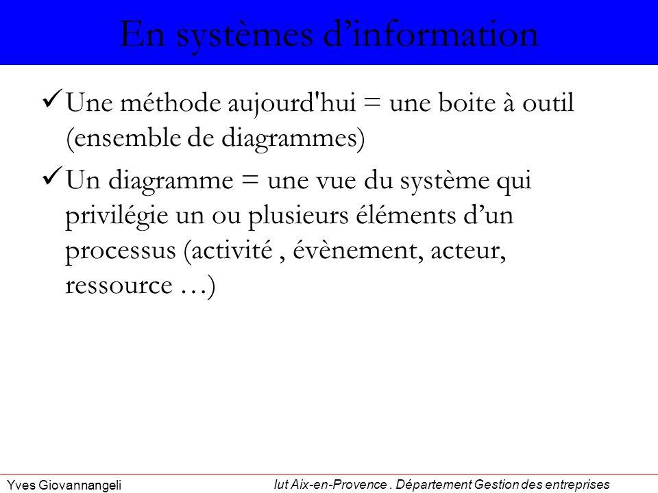 En systèmes d'information