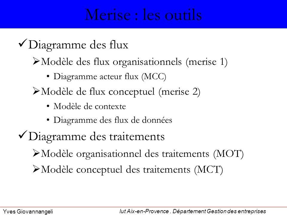 Merise : les outils Diagramme des flux Diagramme des traitements