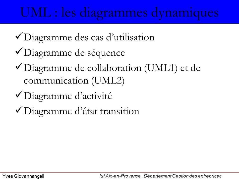 UML : les diagrammes dynamiques