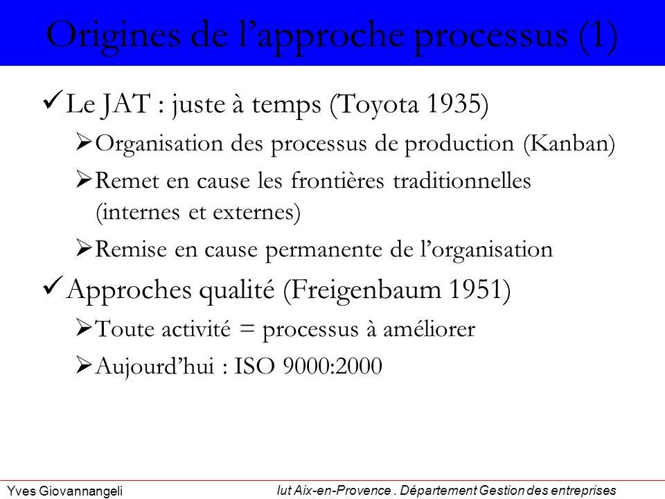 Origines de l'approche processus (1)