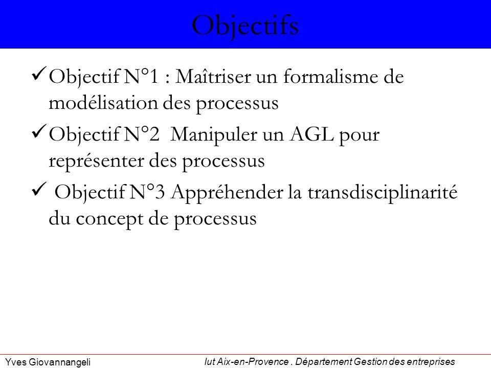 ObjectifsObjectif N°1 : Maîtriser un formalisme de modélisation des processus. Objectif N°2 Manipuler un AGL pour représenter des processus.