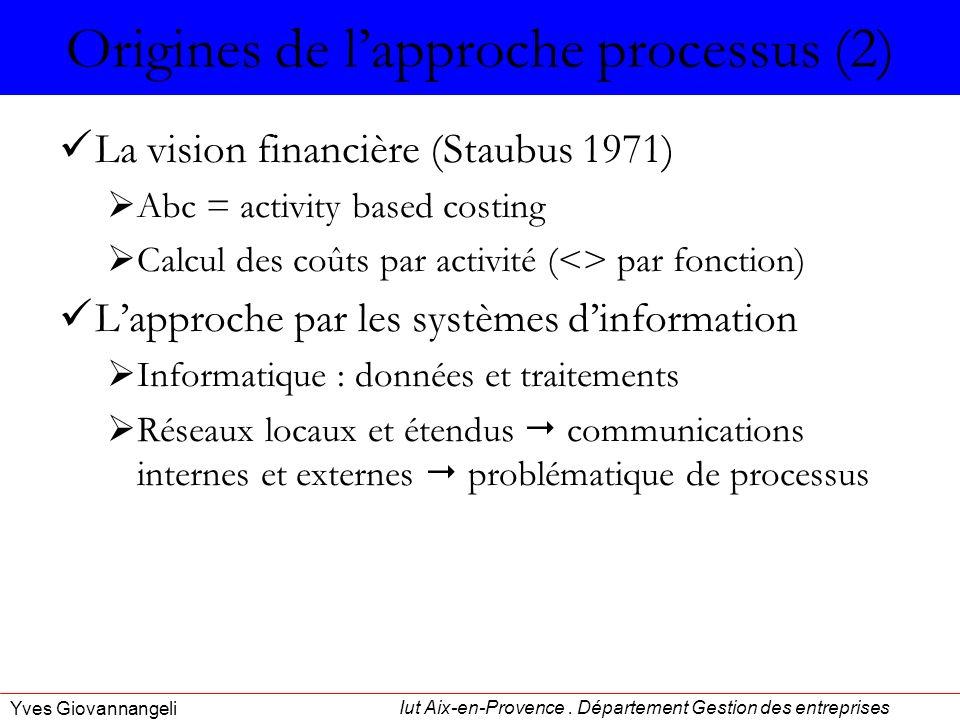 Origines de l'approche processus (2)