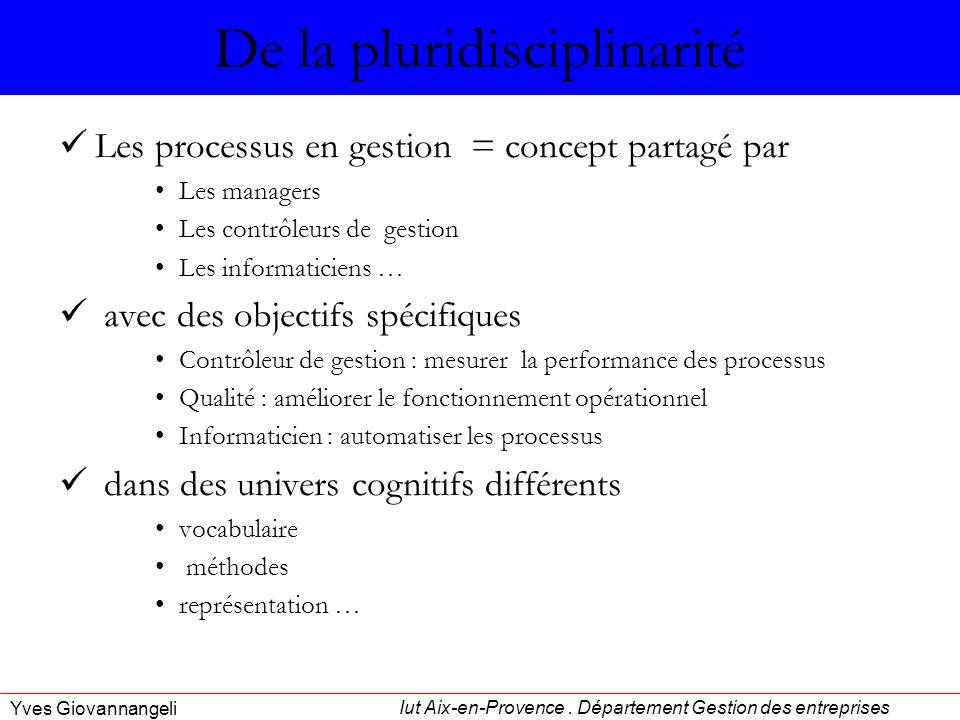 De la pluridisciplinarité