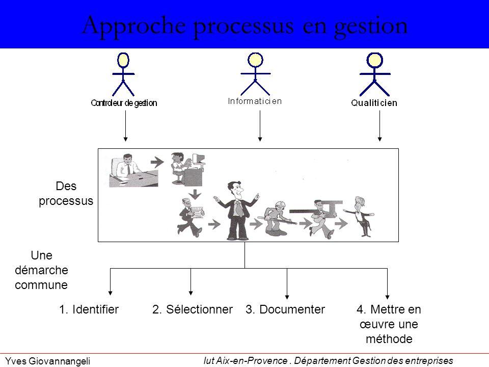 Approche processus en gestion