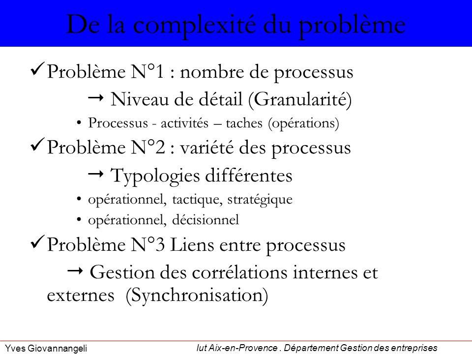 De la complexité du problème