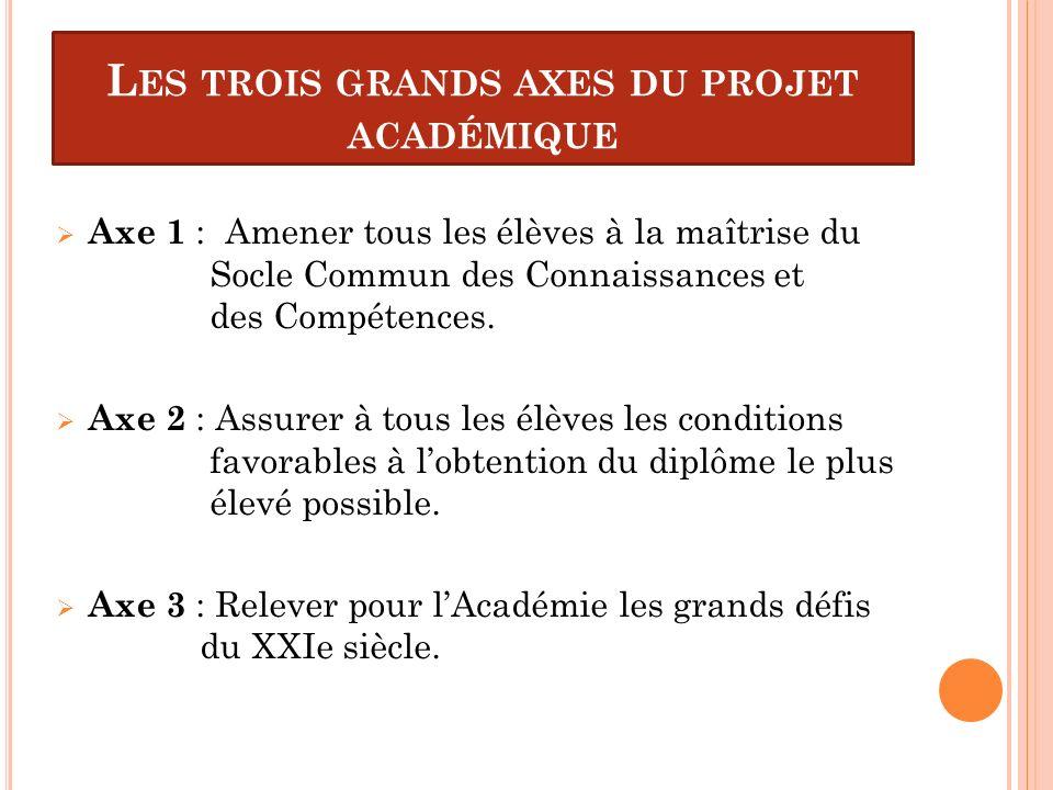 Les trois grands axes du projet académique
