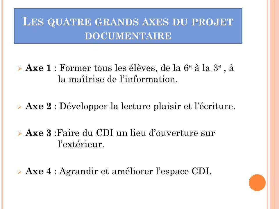 Les quatre grands axes du projet documentaire