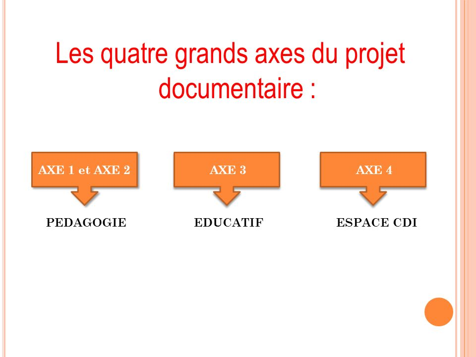Les quatre grands axes du projet documentaire :
