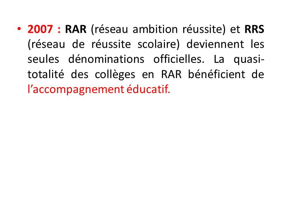 2007 : RAR (réseau ambition réussite) et RRS (réseau de réussite scolaire) deviennent les seules dénominations officielles.