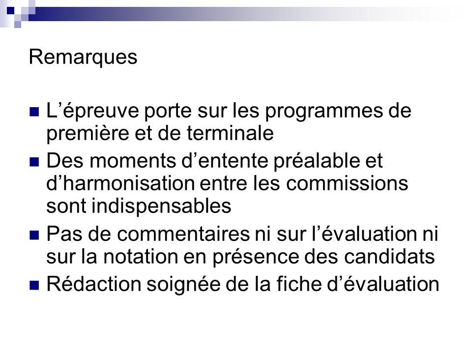 Remarques L'épreuve porte sur les programmes de première et de terminale.