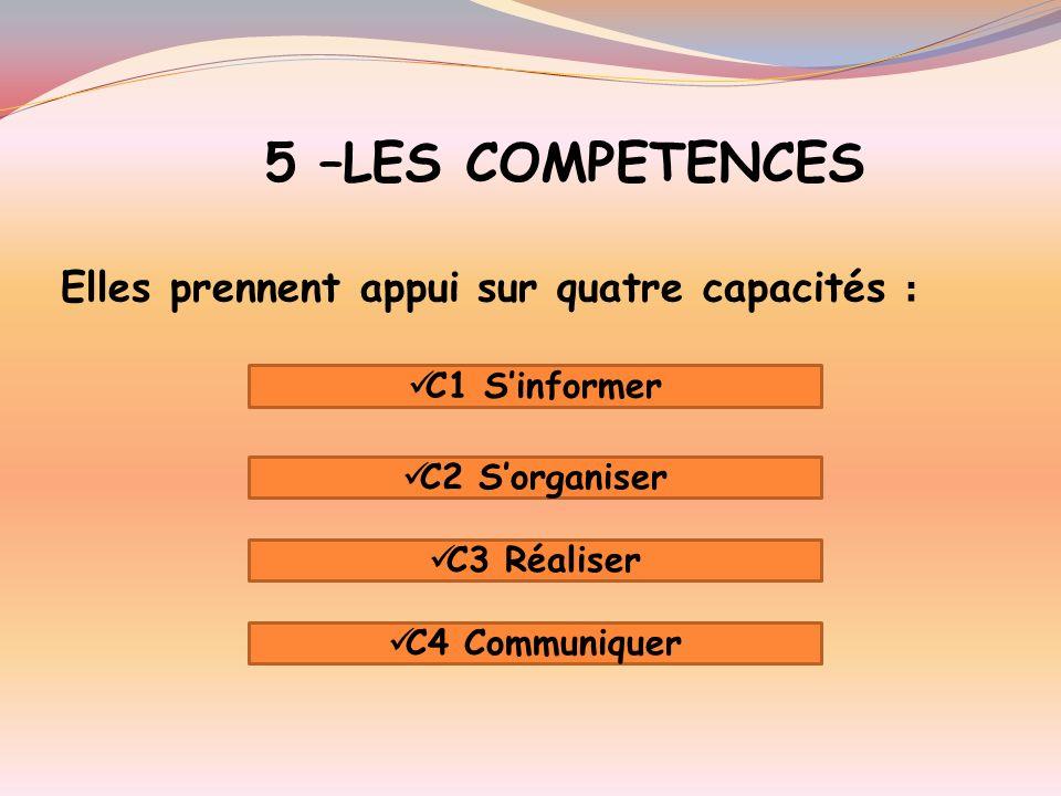 5 –LES COMPETENCES Elles prennent appui sur quatre capacités :