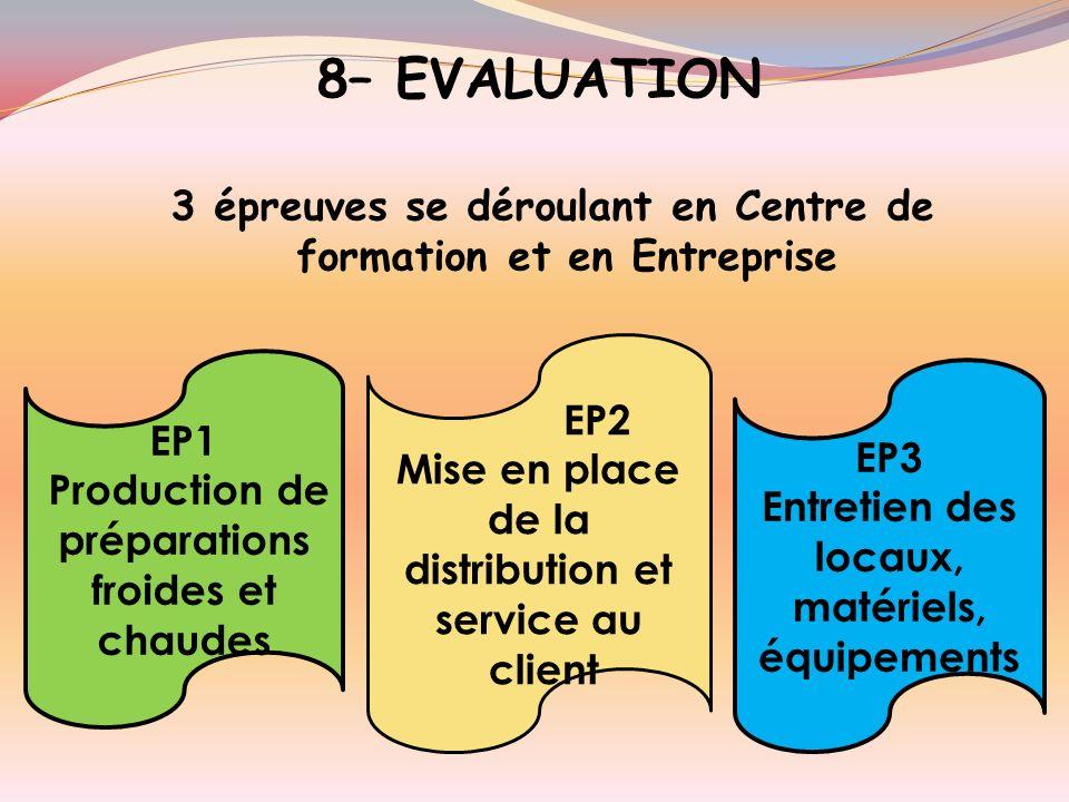 8– EVALUATION 3 épreuves se déroulant en Centre de formation et en Entreprise. EP2. Mise en place de la distribution et service au.