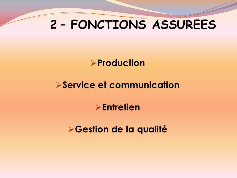 Service et communication
