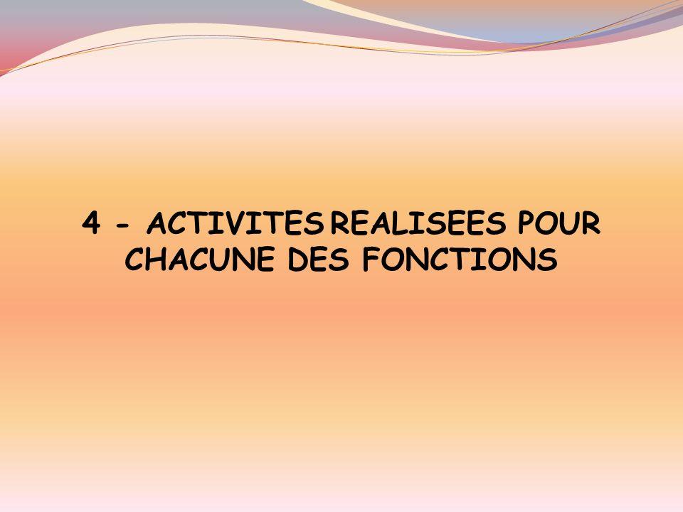 4 - ACTIVITES REALISEES POUR CHACUNE DES FONCTIONS