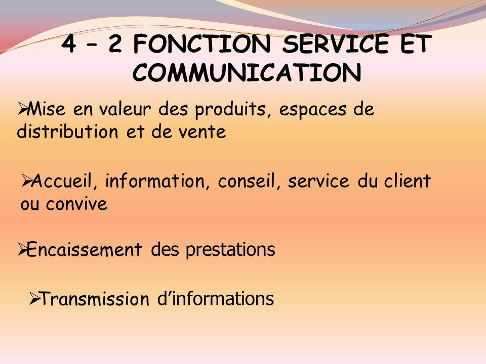 4 – 2 FONCTION SERVICE ET COMMUNICATION