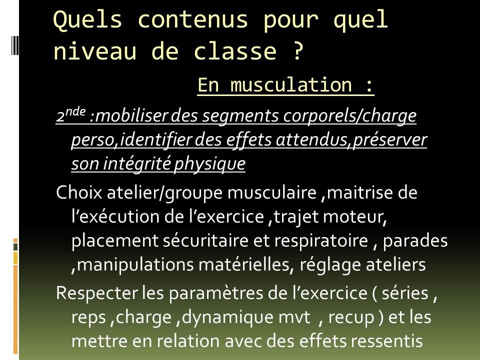 Quels contenus pour quel niveau de classe En musculation :