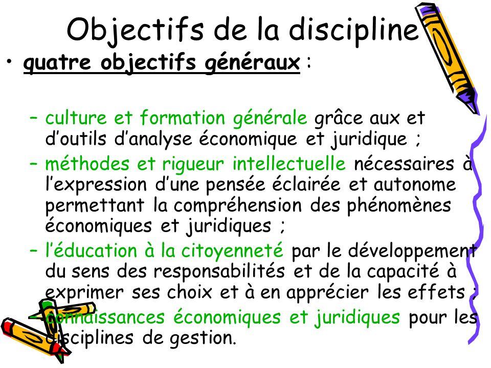 Objectifs de la discipline