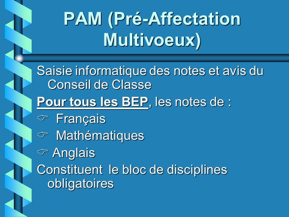 PAM (Pré-Affectation Multivoeux)
