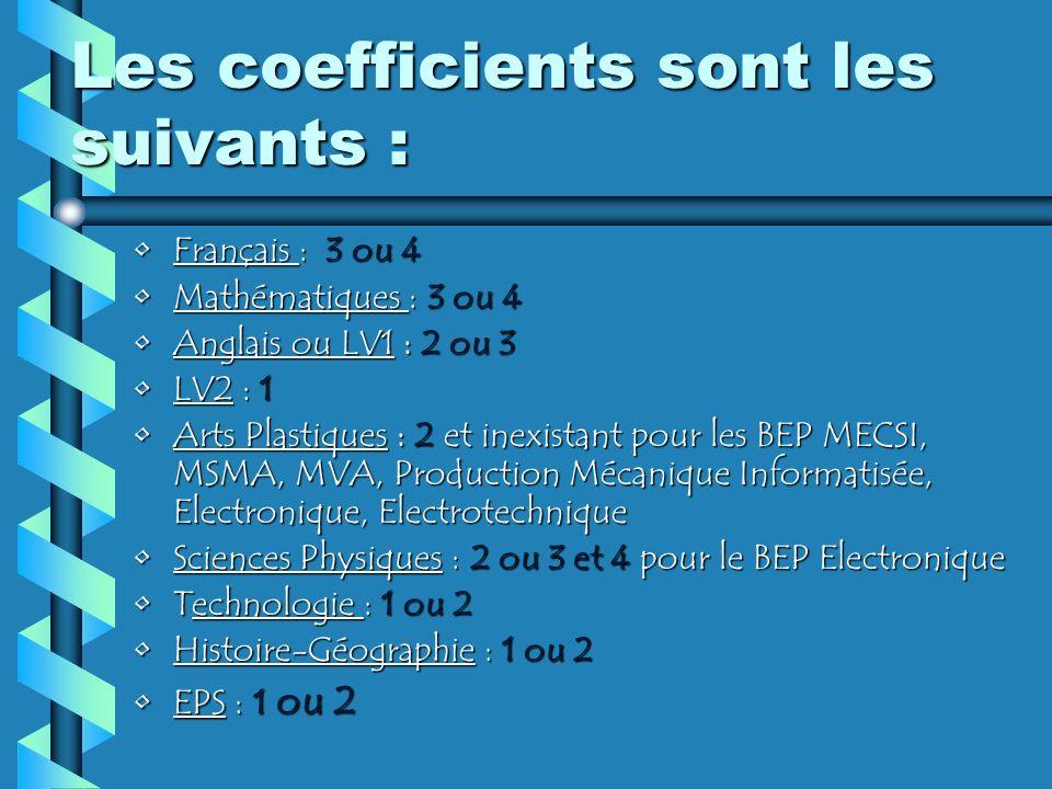 Les coefficients sont les suivants :