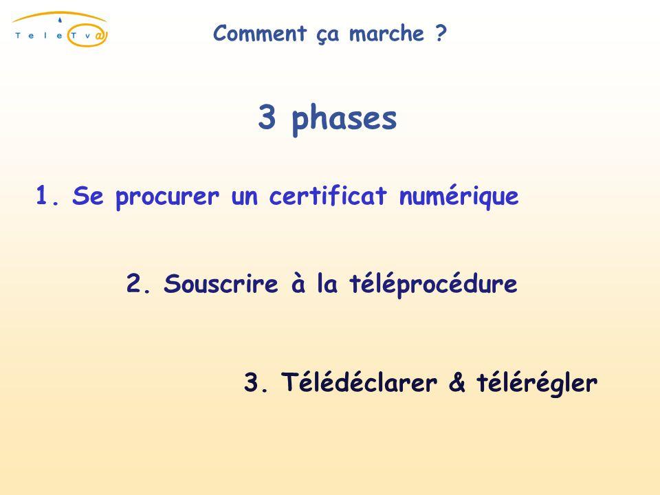 2. Souscrire à la téléprocédure 3. Télédéclarer & télérégler