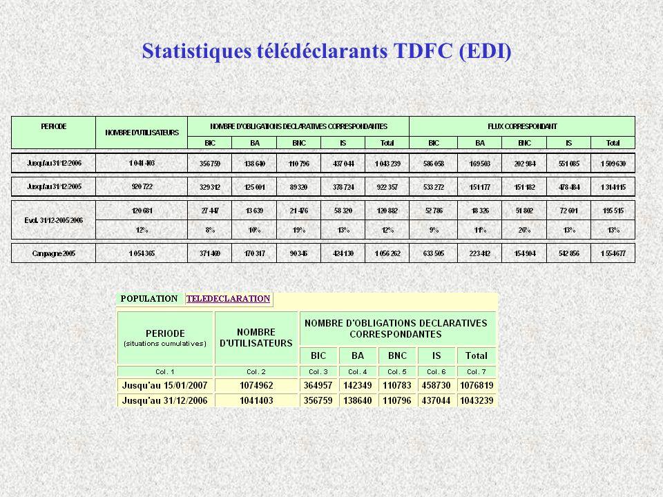 Statistiques télédéclarants TDFC (EDI)