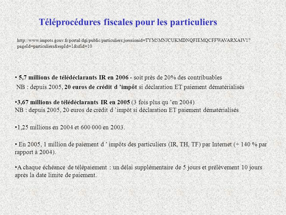 Téléprocédures fiscales pour les particuliers