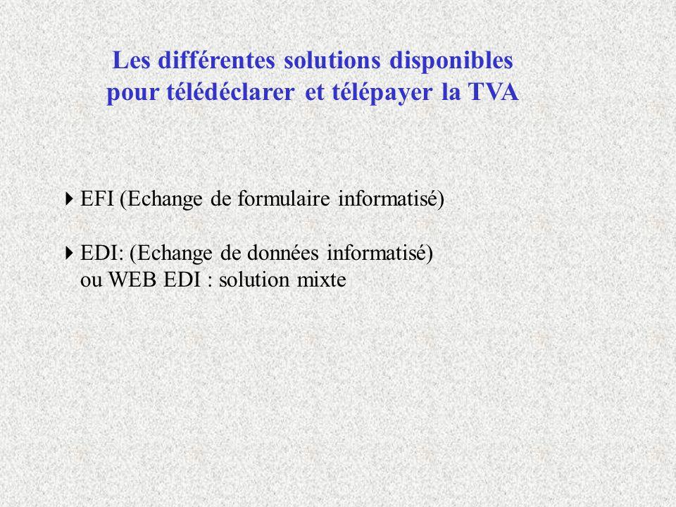 Les différentes solutions disponibles pour télédéclarer et télépayer la TVA