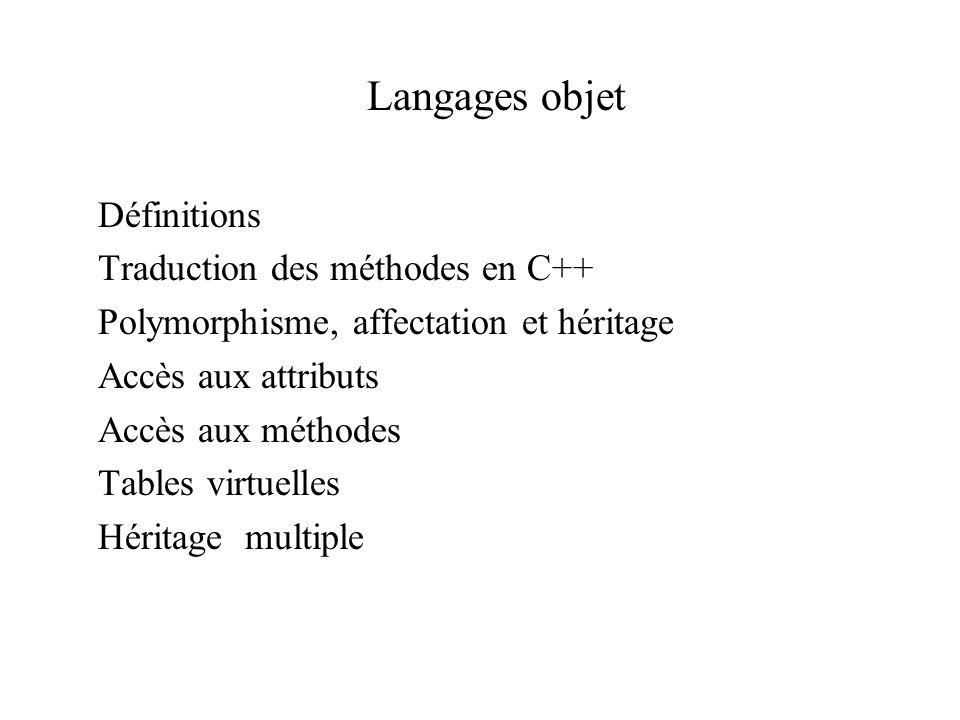 Langages objet Définitions Traduction des méthodes en C++
