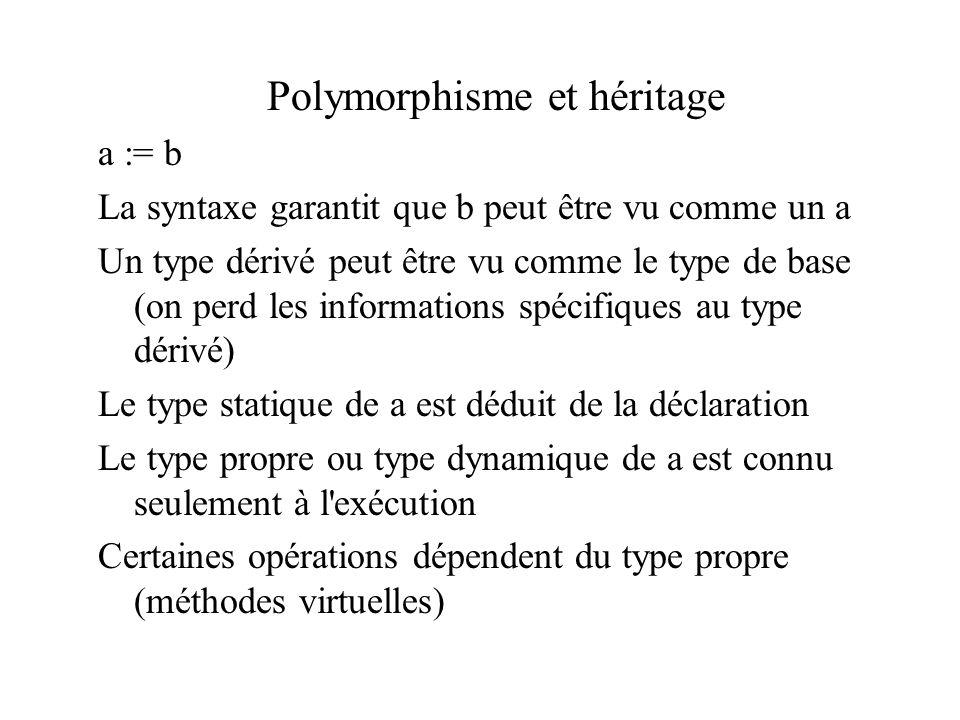 Polymorphisme et héritage