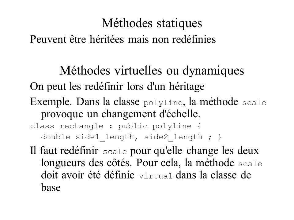Méthodes virtuelles ou dynamiques