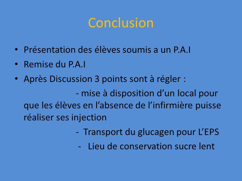 Conclusion Présentation des élèves soumis a un P.A.I Remise du P.A.I